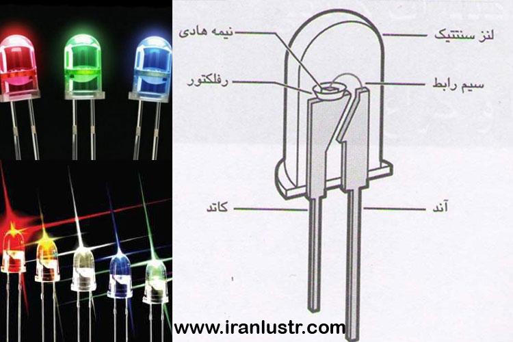 نمونه لامپ ال ای دی